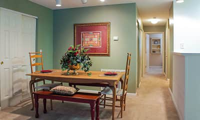 Dining Room, The Masters, 0