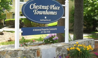 Community Signage, Chestnut Place, 2