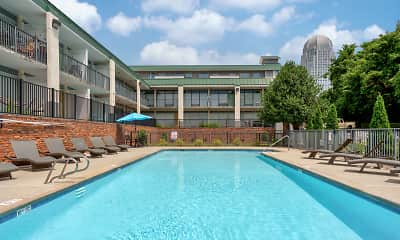 Pool, Hilltop House Downtown, 0