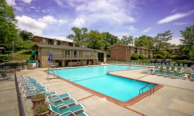 Pool, Ridge Gardens, 1
