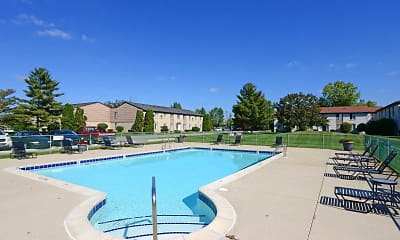 Pool, Grand Plaza, 0