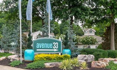 Community Signage, Avenue 33, 2