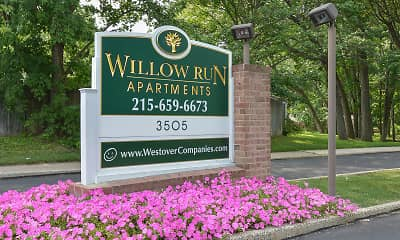 Community Signage, Willow Run, 0