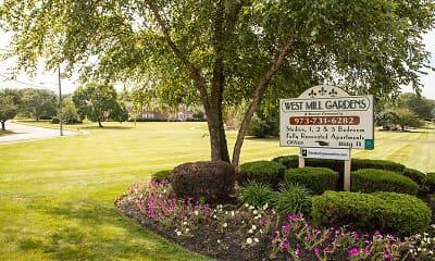 Community Signage, West Mill Gardens, 2
