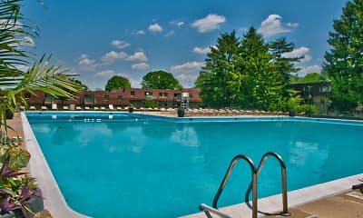Pool, Cider Mill Apartments, 0