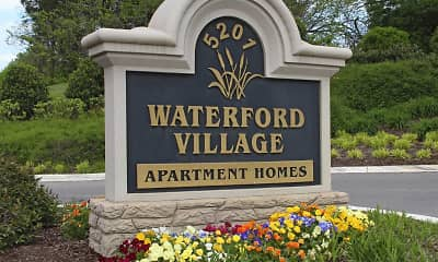 Community Signage, Waterford Village Apartments, 2