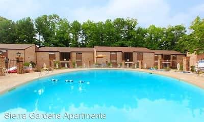 Pool, Sierra Gardens, 0