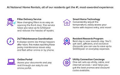 Houses For Rent In Lexington Sc Rentals Com