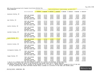 Colony Income Limits 2021.jpg
