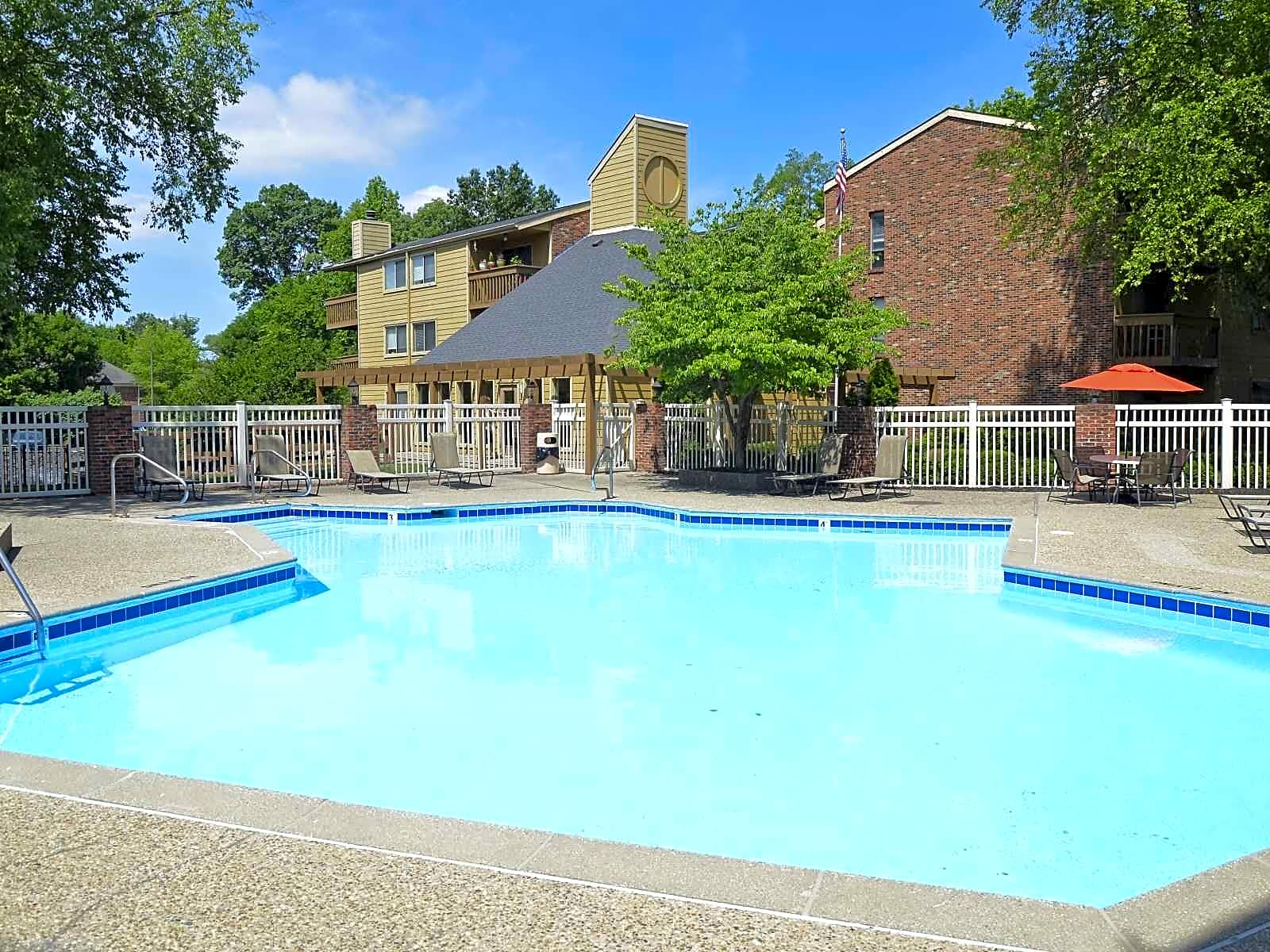 Apartments And Houses For Rent In Louisville