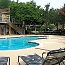 The Clarion Apartments - Decatur, GA 30030