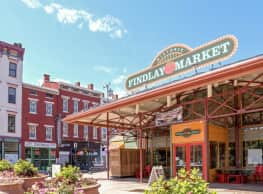Market Square - Cincinnati