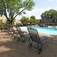 Breckenridge Square - Little Rock, AR 72205