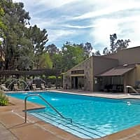 Hidden Springs - Riverside, CA 92507