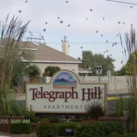Telegraph Hill - Albuquerque, NM 87109