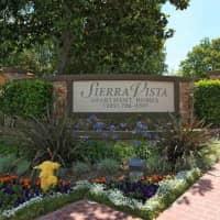 Sierra Vista Apartment Homes - Loma Linda, CA 92373