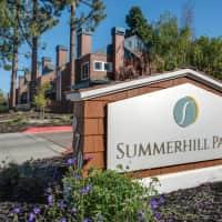 Summerhill Park - Sunnyvale, CA 94085