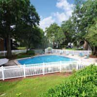Bivens Cove - Gainesville, FL 32608