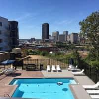 Shockoe Valley View Apartments - Richmond, VA 23223