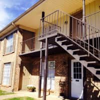 Summer Rise Apartments - Birmingham, AL 35215