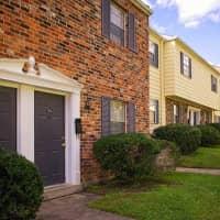 Chippenham Townhomes - Richmond, VA 23225
