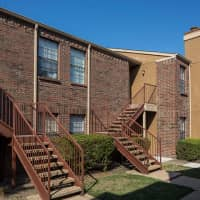 Landmark at Spring Creek Apartment Homes - Garland, TX 75044