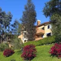 eaves Rancho Penasquitos - San Diego, CA 92129