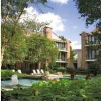 Peppertree Apartments - Lafayette, LA 70503