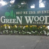 Greenwood Acres - Vancouver, WA 98665