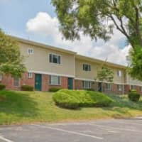 Park City Apartments - Lancaster, PA 17601