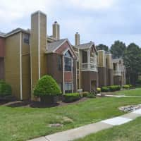 Oak City Apartments - Raleigh, NC 27604