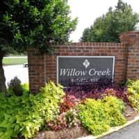 Willow Creek - Columbia, SC 29210