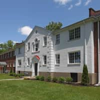 Heritage Green - Louisville, KY 40214