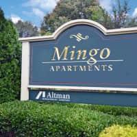 Mingo Apartments - Limerick, PA 19468