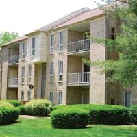 Elmwood Terrace/Hunters Glen - Frederick, MD 21702