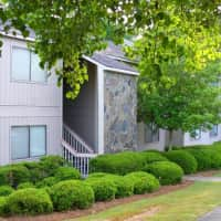 Forest Ridge - Macon, GA 31210