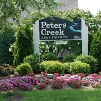 Peters Creek - Roanoke, VA 24019