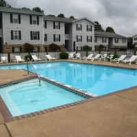 Hollygreen Apartments - Virginia Beach, VA 23452