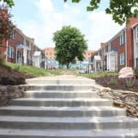 Prism Real Estate Services - Kansas City, MO 64112