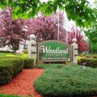 Woodland Park - Anoka, MN 55303
