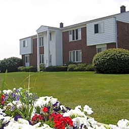 Harlo Apartments - Warren, Michigan 48092