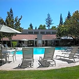 Willowbend Apartments & Townhomes - Sunnyvale, California 94086