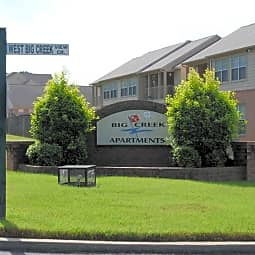 Big Creek Apartments - Millington, Tennessee 38053