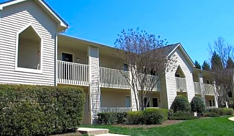 Davidson apartments horizon court concord nc - Cheap 2 bedroom apartments in milwaukee ...