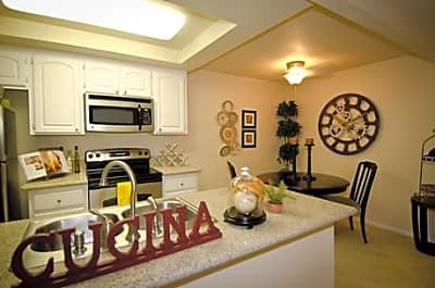 River Oaks Condominiums - Riverside, California 92505