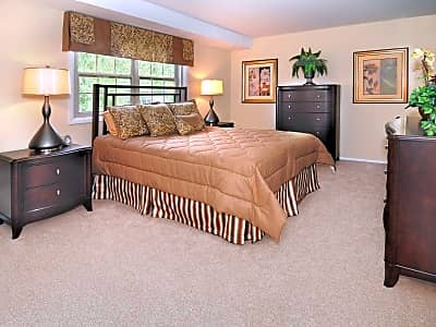 Rockdale Gardens Apartments - Windsor Mill, Maryland 21244
