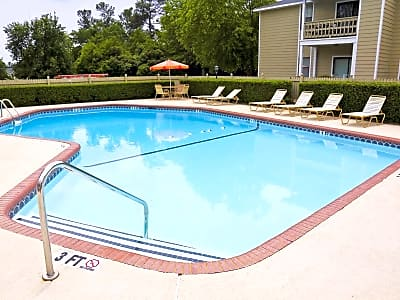 Breckenridge Villas - North Augusta, South Carolina 29841