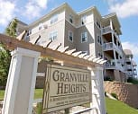 Granville Heights, Wisconsin School of Professional Psychology, WI