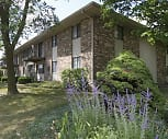 Sunburst Apartments, Greenfield Middle School, Greenfield, WI