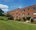 Cascade Park, Hendley Elementary School, Washington, DC